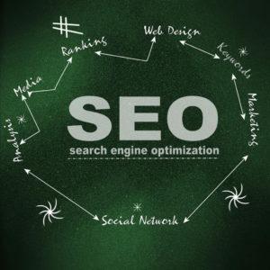 SEO siti web: significato, ottimizzazione, posizionamento